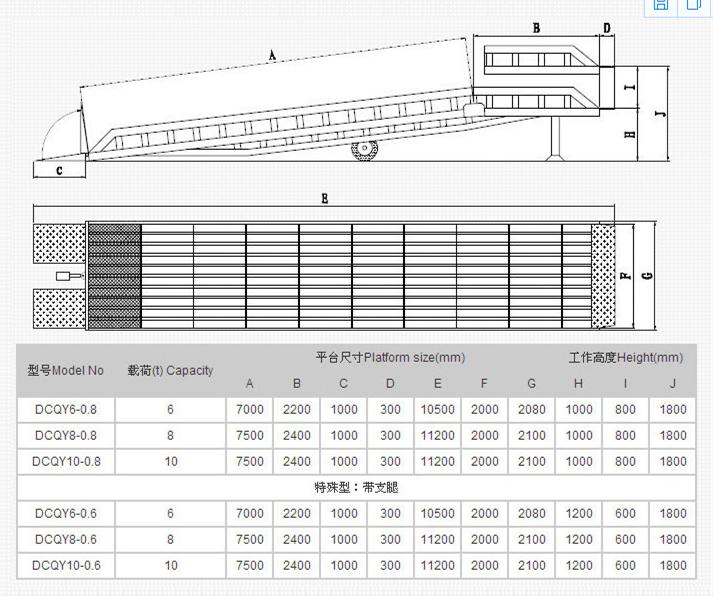 移动式登车桥基本技术参数图片